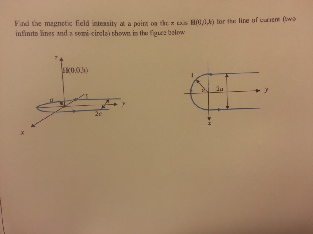Find the magnetic field intensity at a point on th