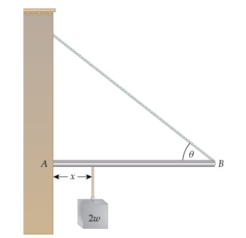 As shown in the figure below, a uniform beam is su