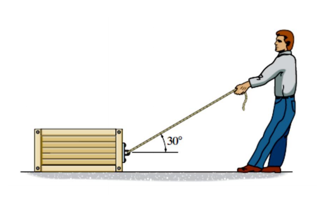 how to find the minimum coefficient of static friction