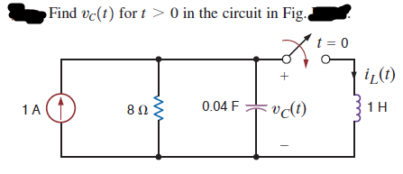 Find vc(t) for t > 0 in the circuit in Fig.