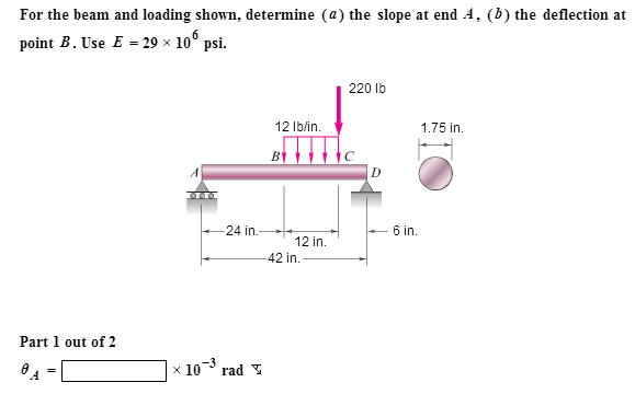solved  for the beam and loading shown  determine  a  the
