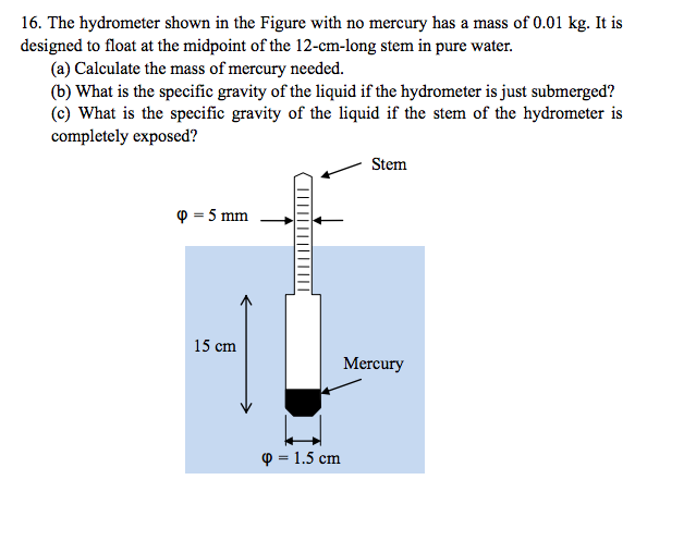 how to read hydrometer 990