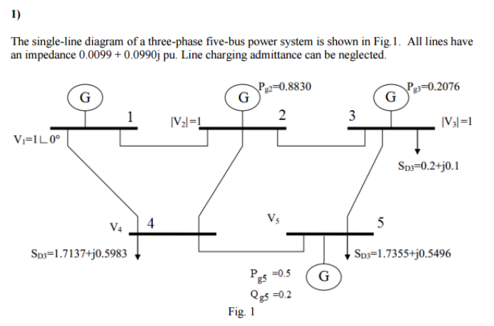 Single Phase Line : Solved question classify the buses in this system as sla