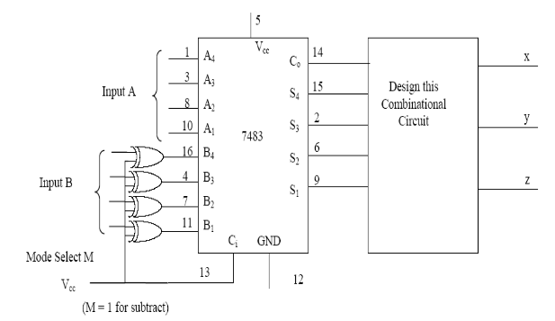 This is done with a combinational circuit that has