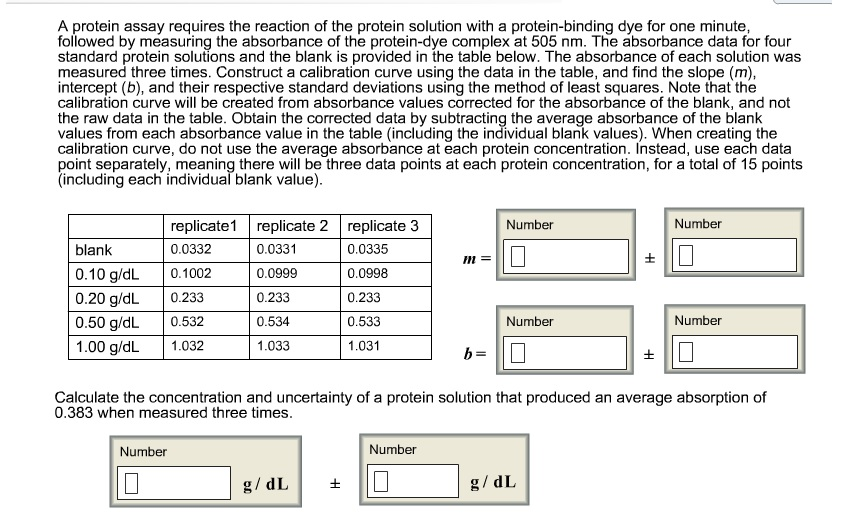 measuring protein in solution Understanding and controlling the characteristics of proteins in solution is  fundamental to predicting their aggregation behavior and.