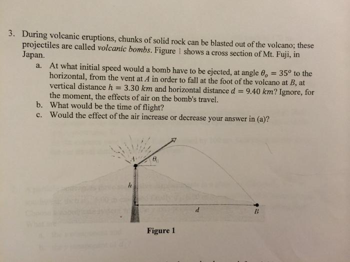 Volcano homework help