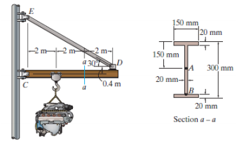 8-41 The 500-kg Engine Is Suspended From The Jib C... | Chegg.com