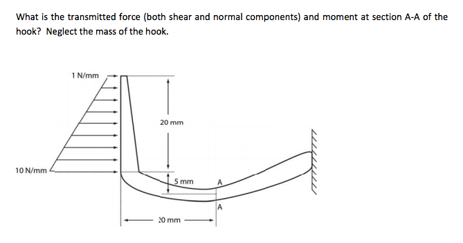 What is the transmitted force (both shear and norm