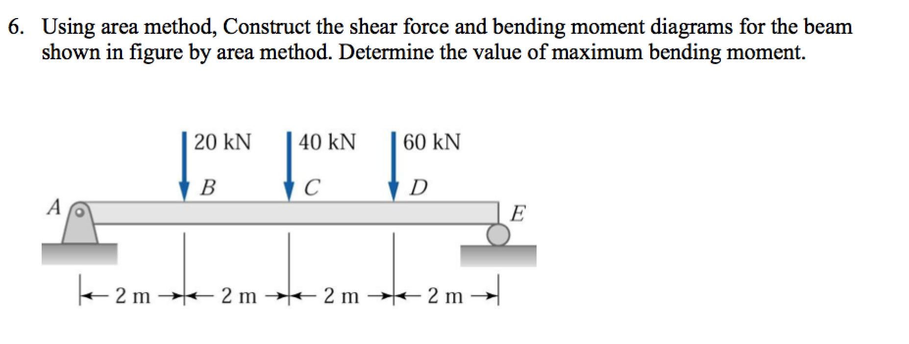 Shear Force Diagram Solver The Structural Wiring Draw And Bending Moment Diagrams Of Beamshown Solved Using Area Method Construct B Calculator Creator