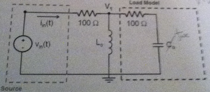 Find the source frequency (w) which would result