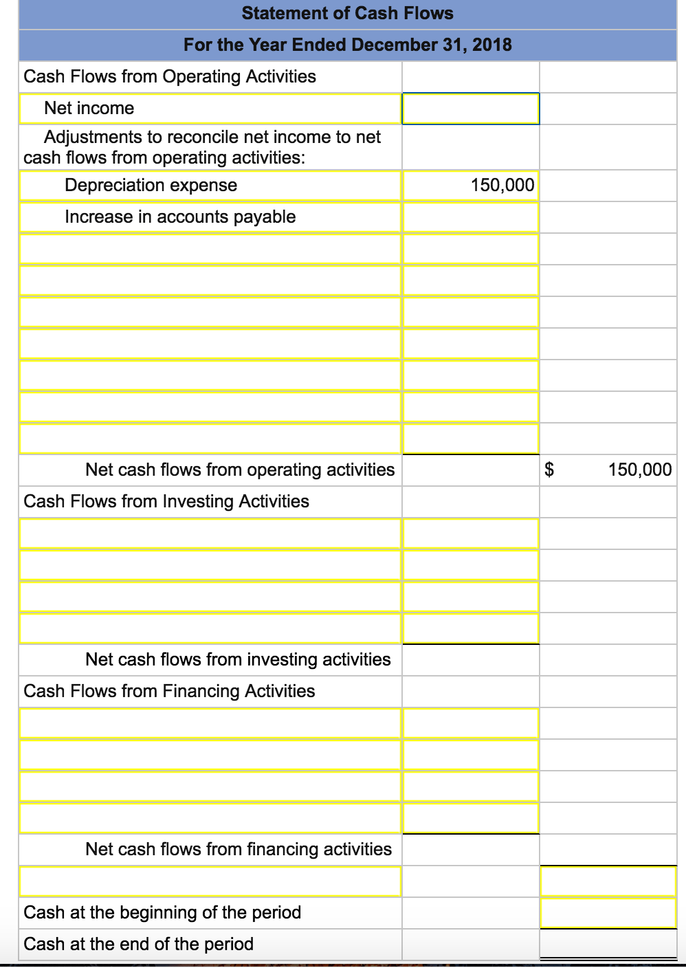 worksheet Net Income Appears On The Worksheet In The solved the balance sheet for plasma screens corporation along with additional information are provided below 2018