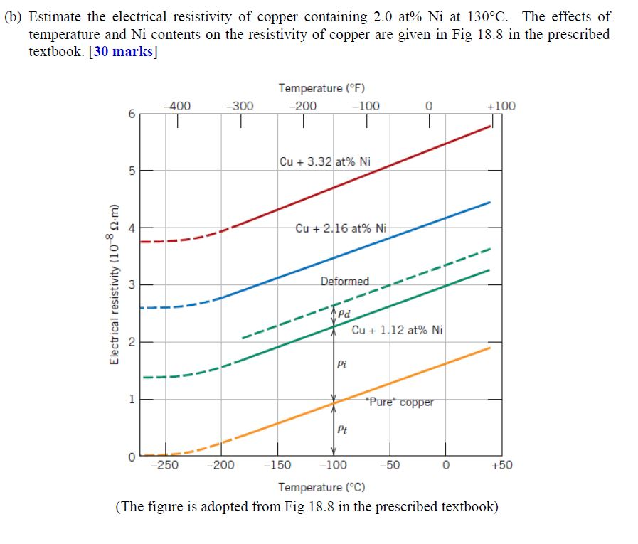 effect of temperature on the conductivity and resistance of a copper wire - an investigation to discover factors that can affect the resistance of a wire aim i shall be investigating factors that can affect the resistance of a wire the possible variables i could choose are length, thickness, type of metal, shape, temperature and density of metal.