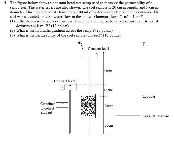 constant head permeability test pdf