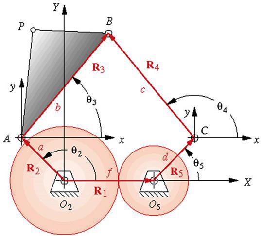 how to find a b c in ellipse