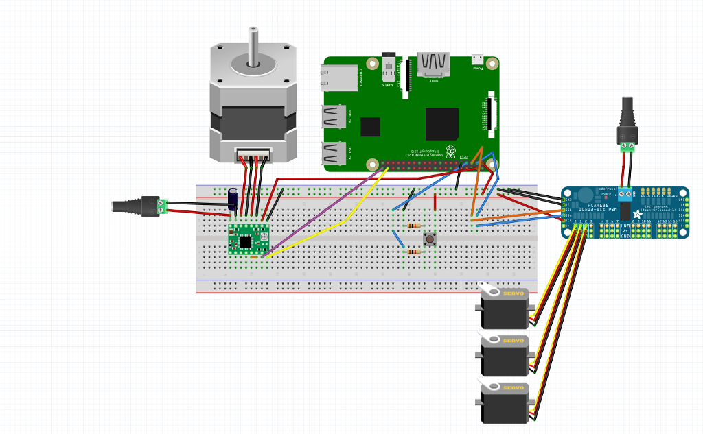 Solved Python Code That Stepper Motor Controlling With Ra