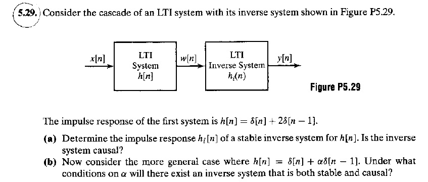 Consider the cascade of an LTI system with its inv