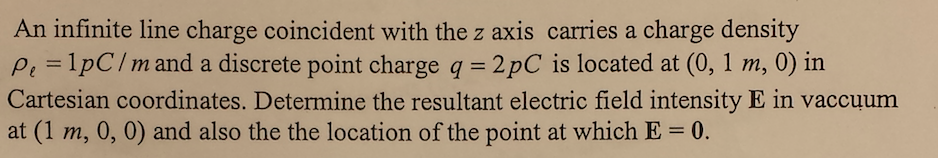 An infinite line charge coincident with the z axis