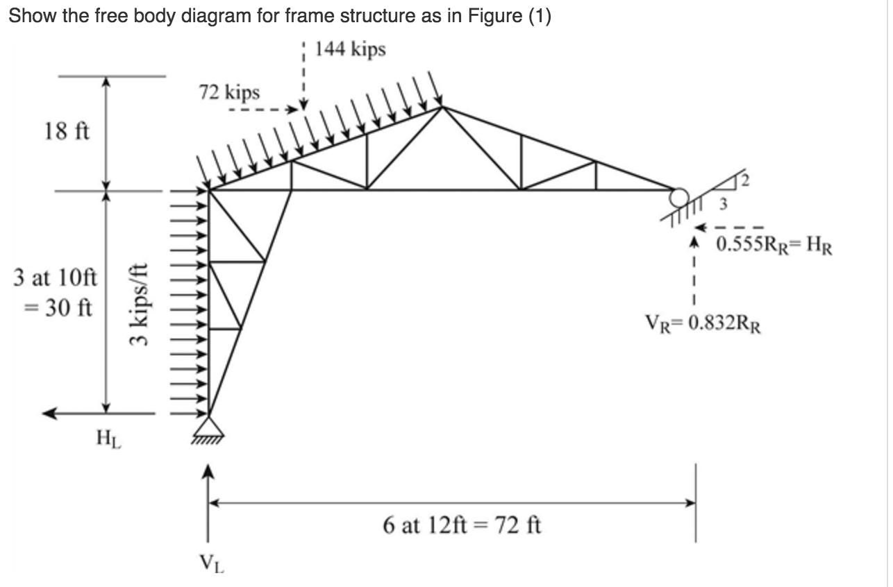 Solved  Show The Free Body Diagram For Frame Structure As