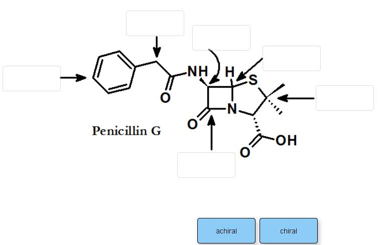 the greatest discovery in biomedicine penicillin essay Immediately download the penicillin summary penicillin the discovery of penicillin may be one of the greatest accidents in medical history.