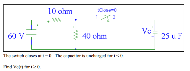 The switch closes at t = 0. The capacitor is uncha