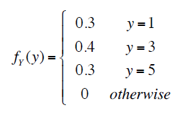 Sketch the following probability denisty function
