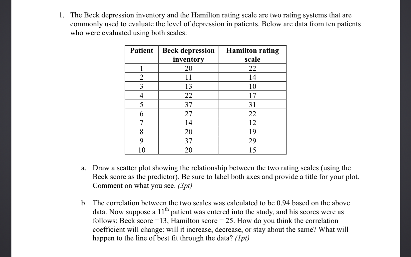 the beck depression inventory ii essay Essay depression measurement instruments: an overview of the  similar to  the original bdi, the bdi-ii consists of 21 questions scored on a.