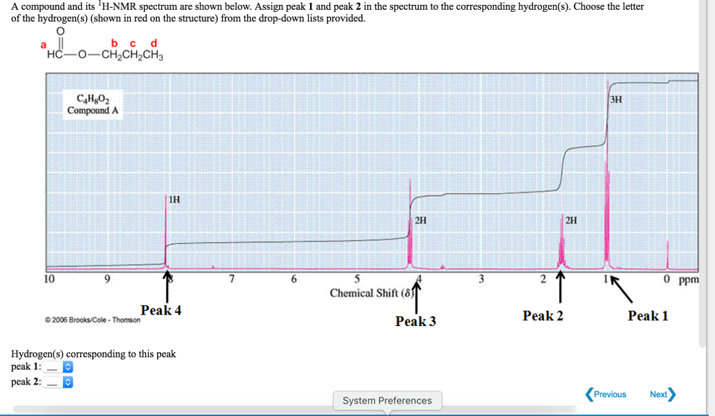 how to read 1h nmr