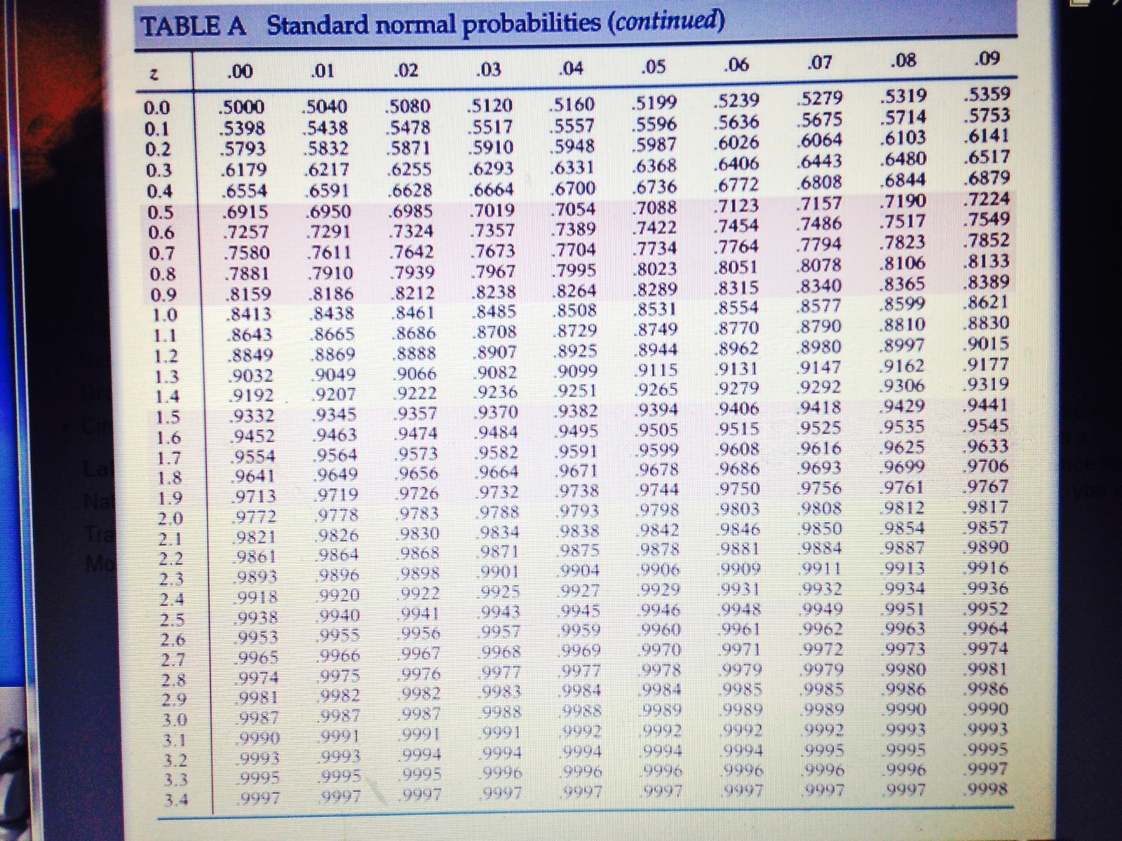 32 of workers in the united states are college gr for Q table probability