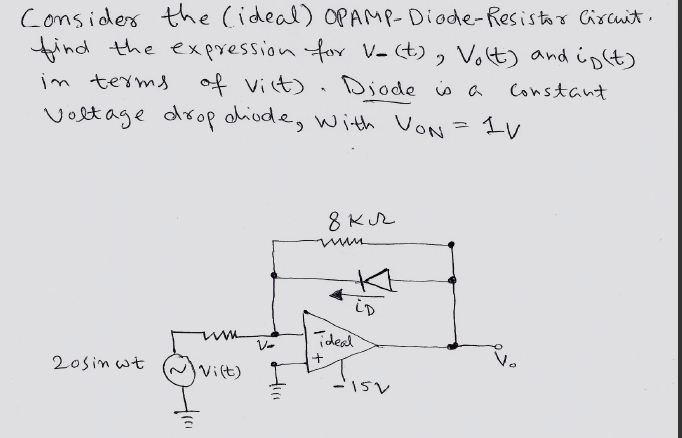 Consider the (ideal) OPAMP-Diode-Resistor circuit.