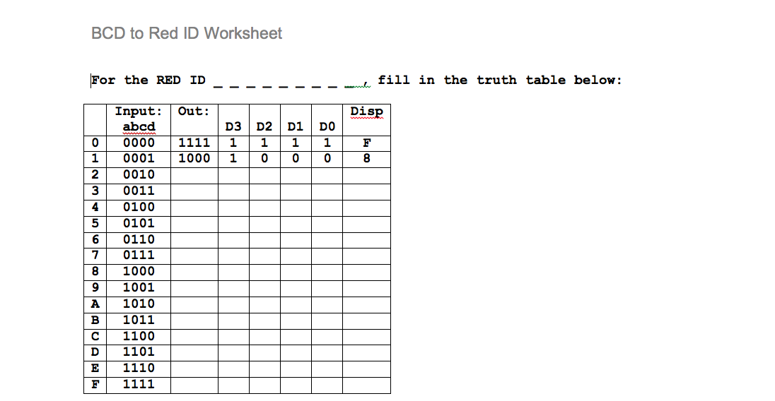 I Need Help With This Lab I Completed The Workshee – Truth Tables Worksheet