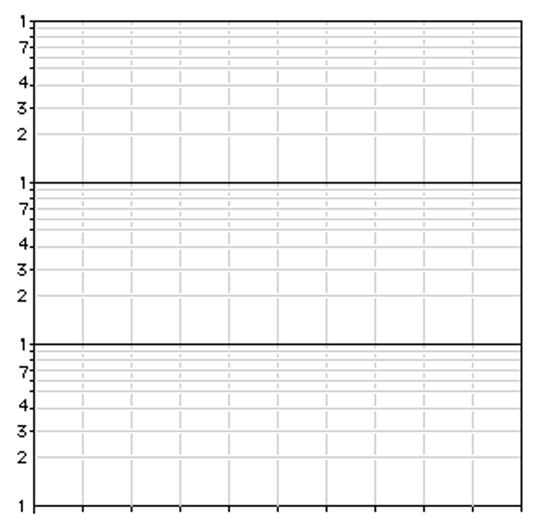 worksheet Graph Paper X And Y Axis plot the data using a linear scale with time on th chegg com th