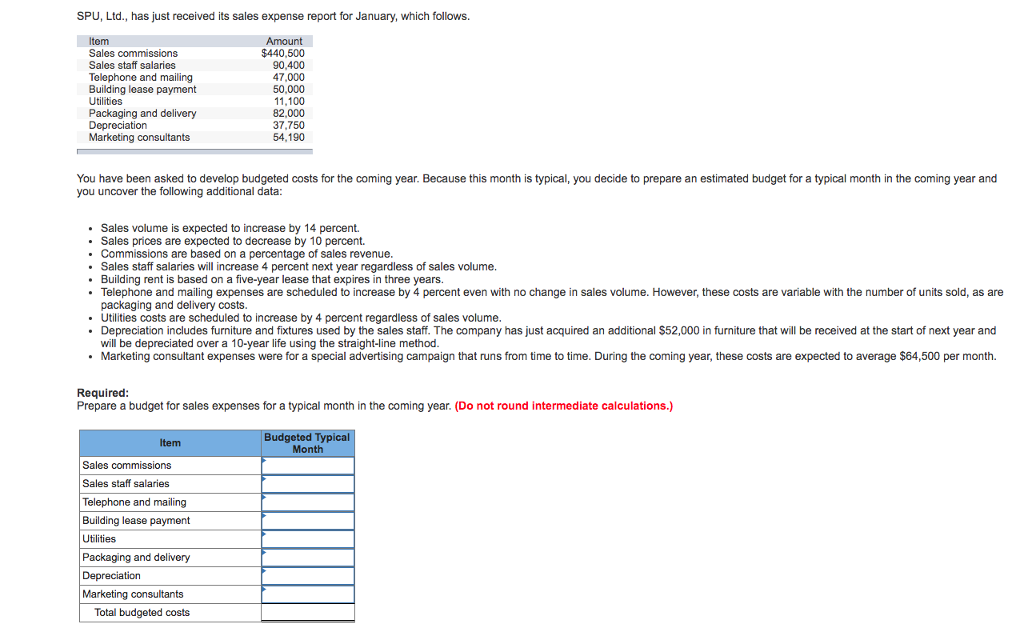 sales expense report