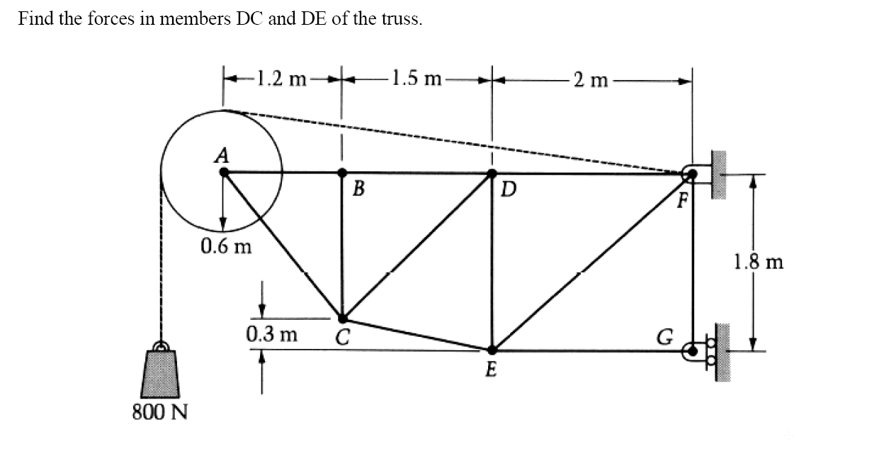 Statics prob 3 >>> detailed solution with