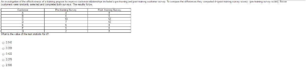 training surveys