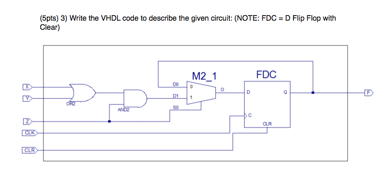 Write the VHDL code to describe the given circuit: