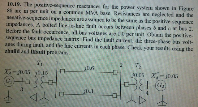 The positive-sequence reactances for the power sys
