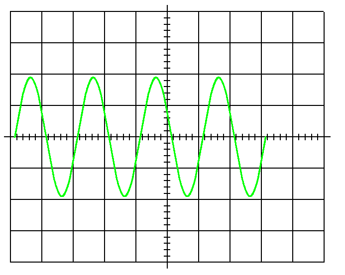 In the oscilloscope display on your assignment,