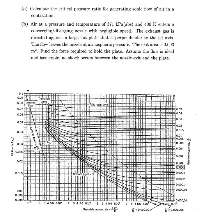 Air Flow Force Equation: Solved: (a) Calculate The Critical Pressure Ratio For Gene