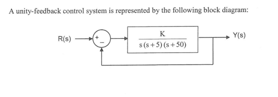 Solved a unity feedback control system is represented by a unity feedback control system is represented by the following block diagram y ccuart Gallery
