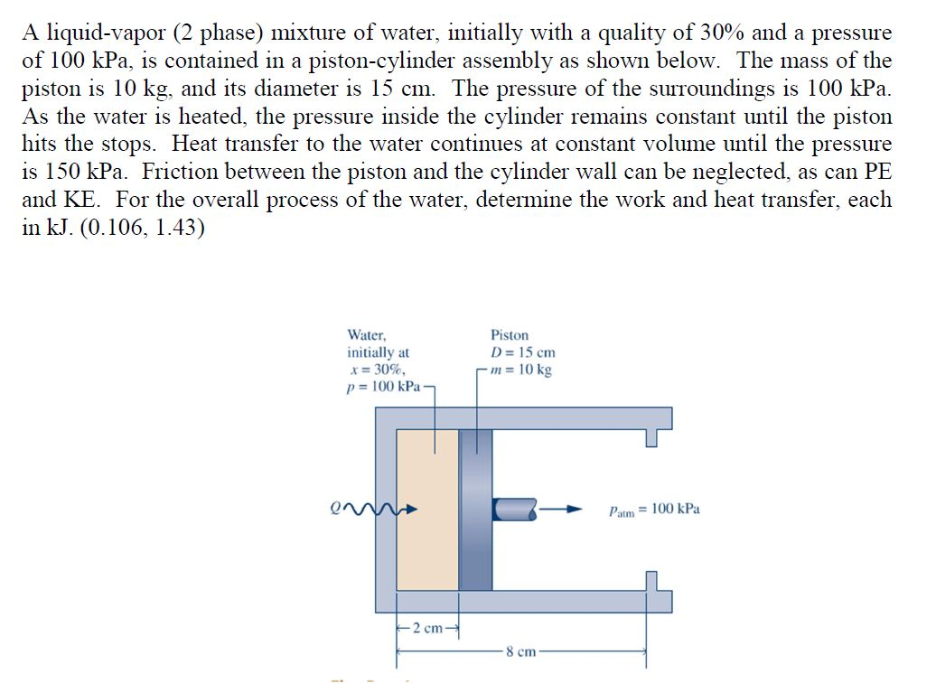 Image for A liquid-vapor (2 phase) mixture of water, initially with