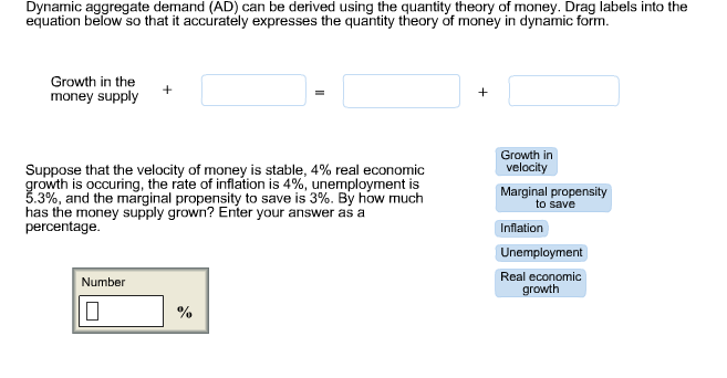 Aggregate Demand Equation Dynamic Aggregate Demand ad