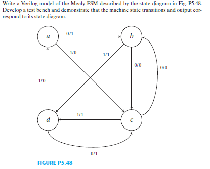 how to draw mealy state diagram