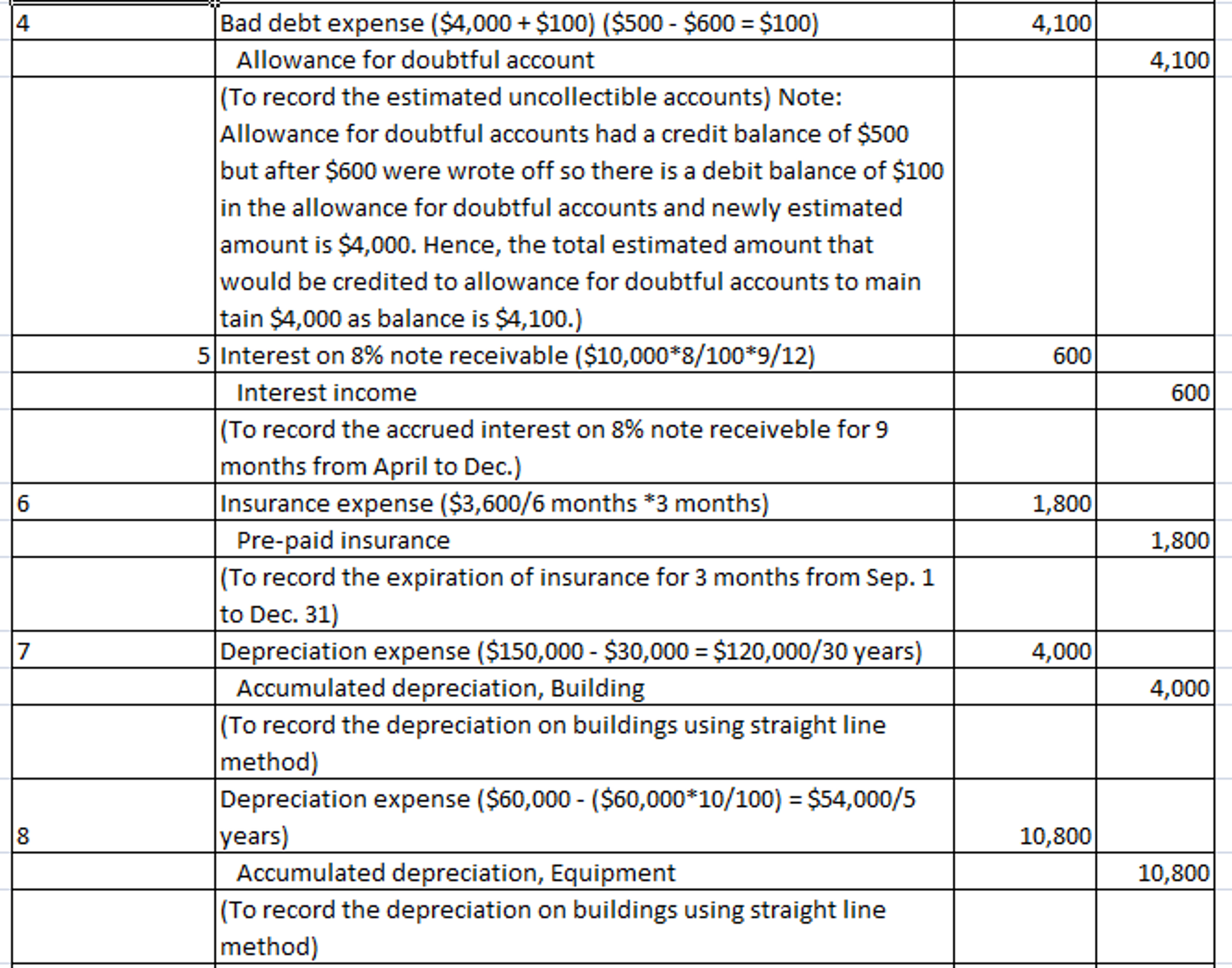 journalizing posting and preparing a trial balance appendix c Accounting 1 assignment: journalizing, posting and preparing a trial balance • complete p2-2a of financial accounting, using the templates in appendix c for your.