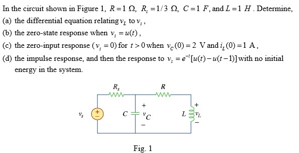 In the circuit shown in figure 1, R = 1 ohm, Rs =