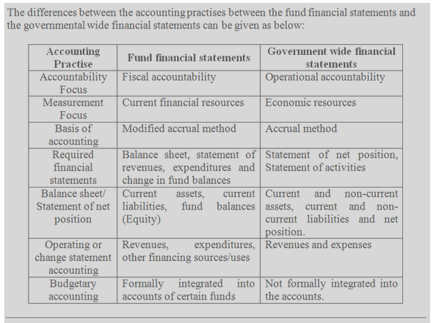 accounting and financial statements pdf