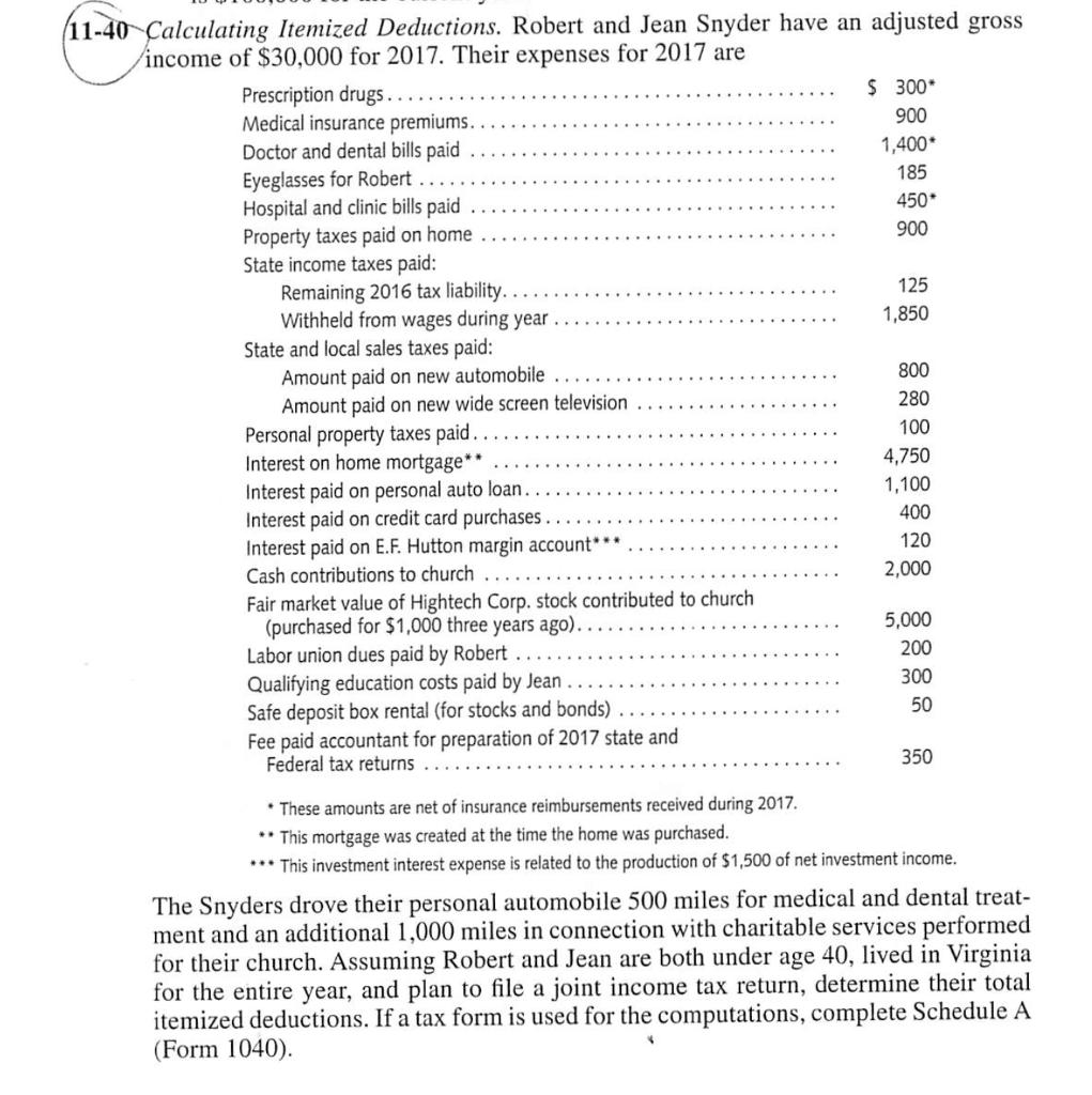 100 Form 1040 Itemized Deductions – Itemized Deductions Worksheet 2013