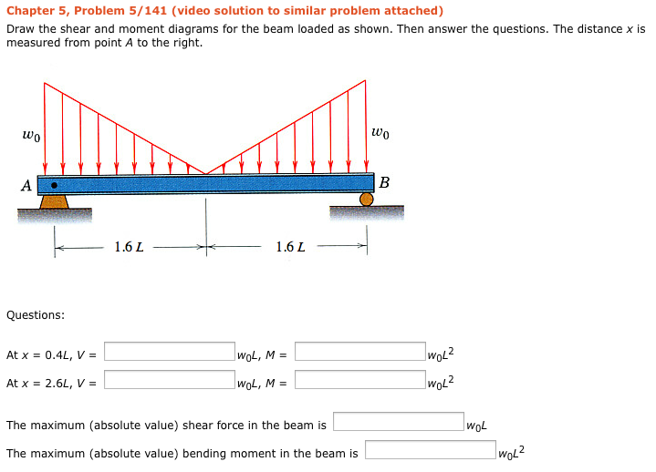 Draw The Shear And Moment Diagrams For The Beam Lo... | Chegg.com