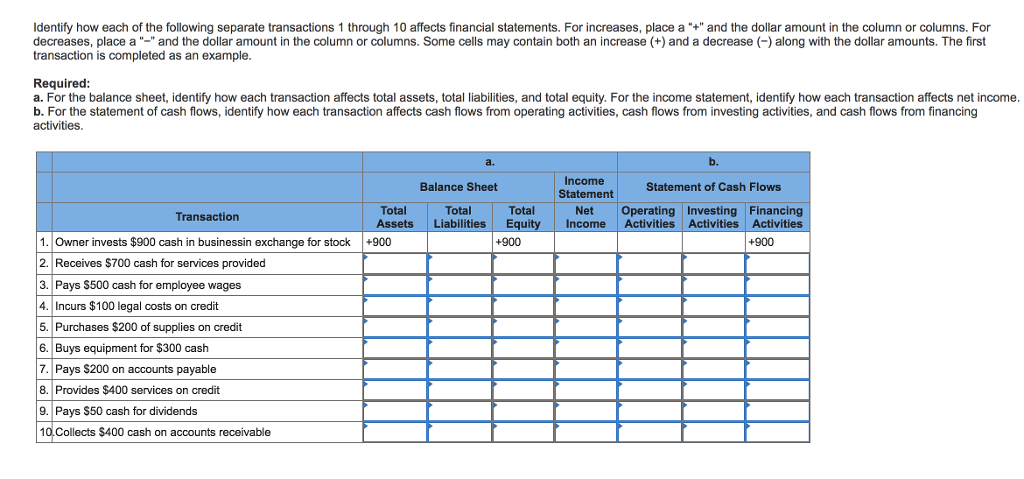 how to find total assets from income statement