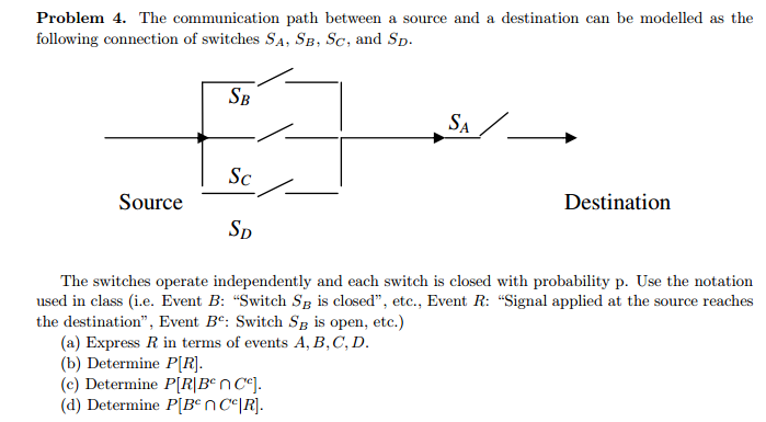 The communication path between a source and a dest