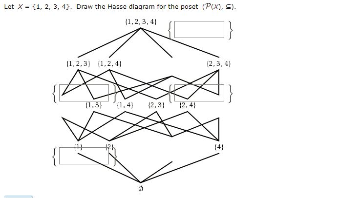 Solved let x 1 2 3 4 draw the hasse diagram for t draw the hasse ccuart Choice Image